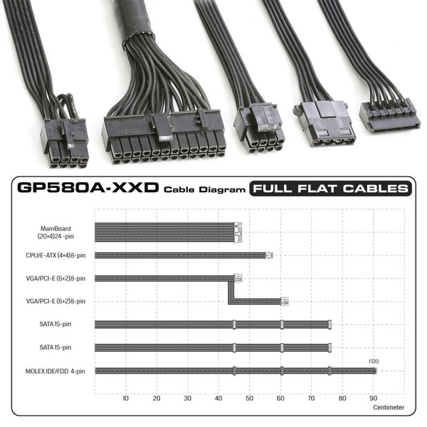 GREEN-GP580A-EUD